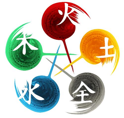 ob_ea508e_five-elements-of-shiatsu